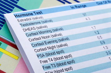 salivary hormone testing results